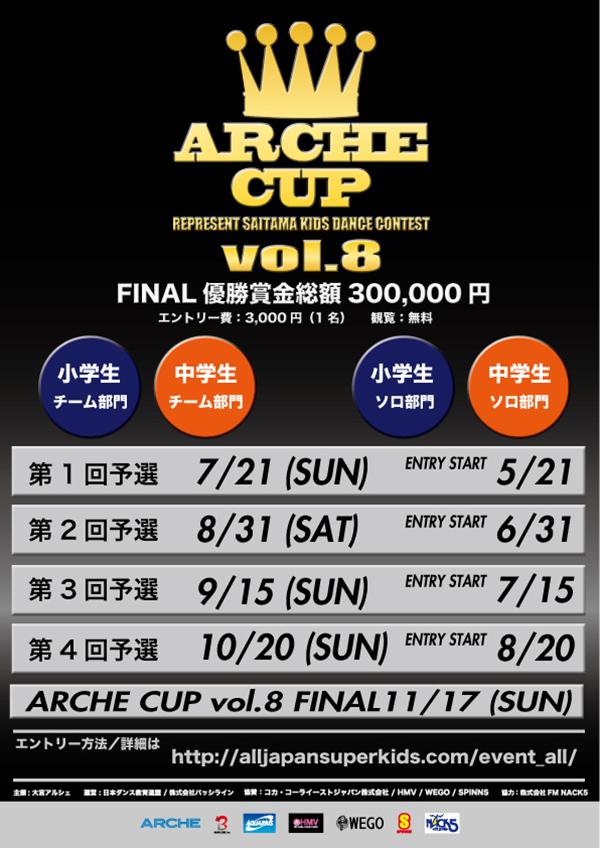 ARCHE8